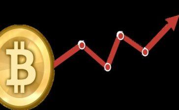 Cara Membaca Grafik Bitcoin dengan Mudah